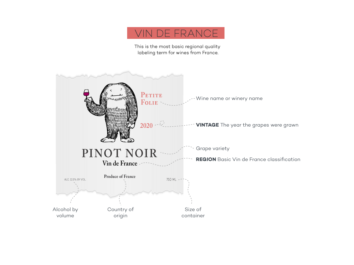 wine-folly-french-wine-label
