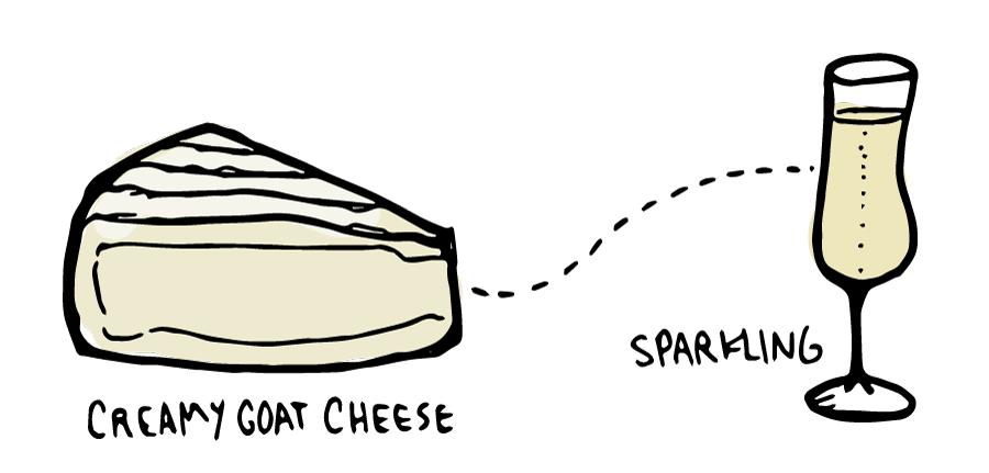 wine-folly-goat-cheese-pairing-001