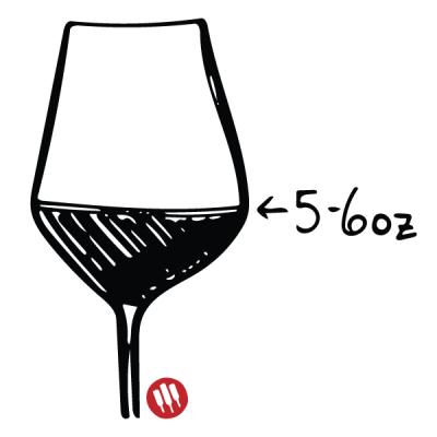 wine-folly-standar-pour-size