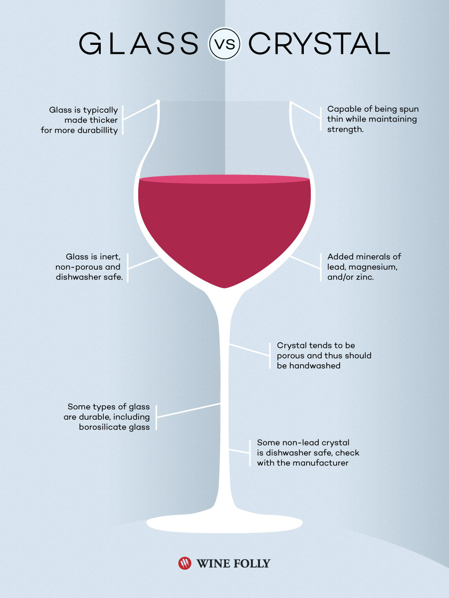 Wine glass vs. crystal glass comparison