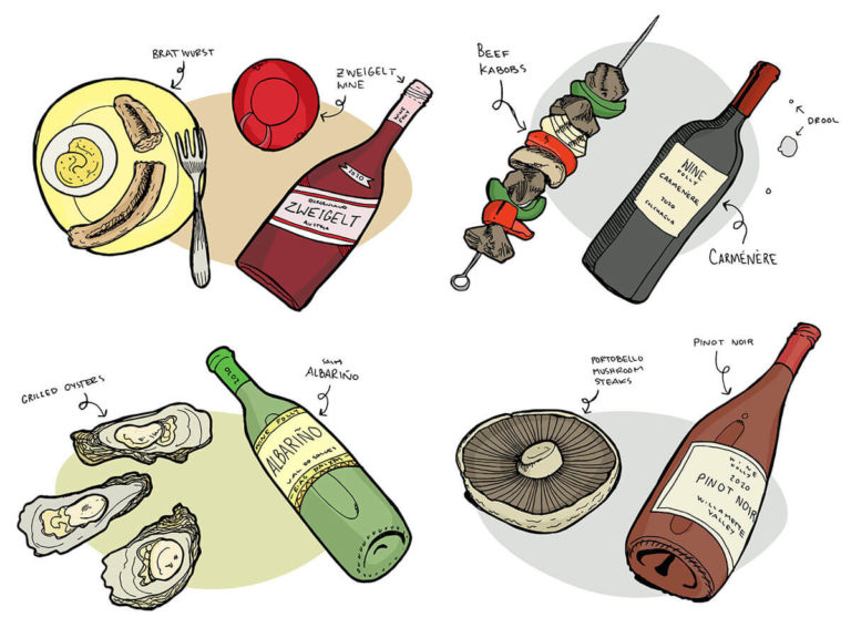 wine-grill-food-pairing-illustration