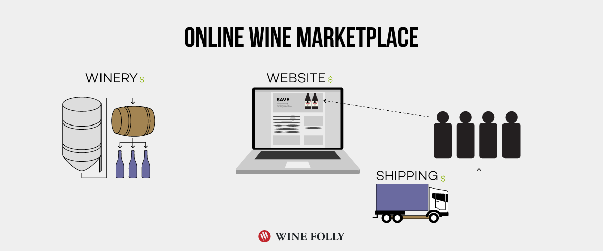 Online Wine Marketplace