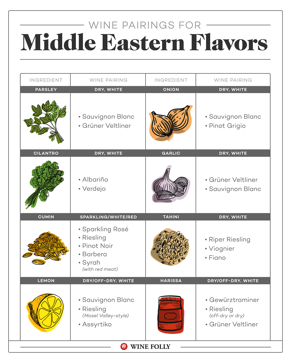 wine-pairing-middle-eastern-food-ingredient-list-hummus-winefolly