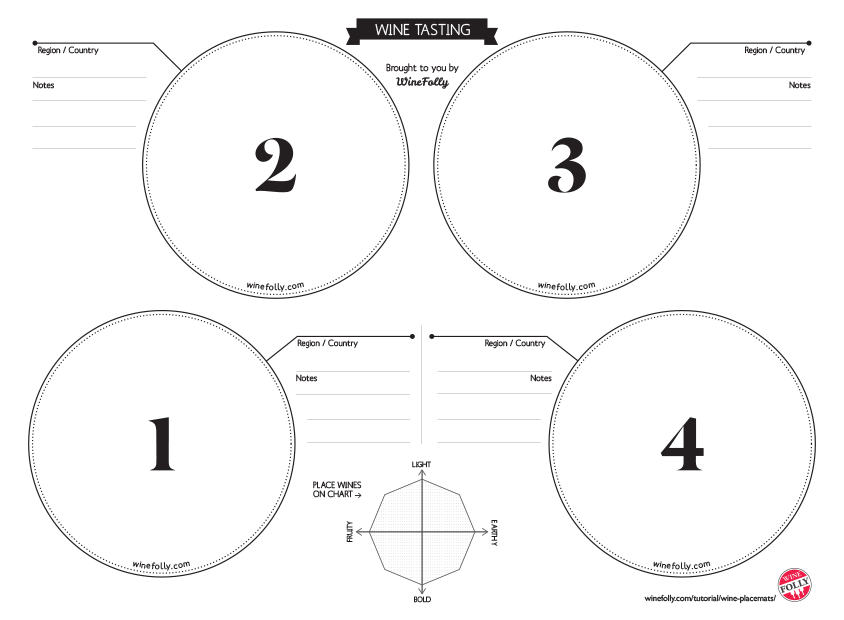 picture about Printable Placemat Templates known as Wine Placemats for Tasting (Cost-free Obtain) Wine Folly