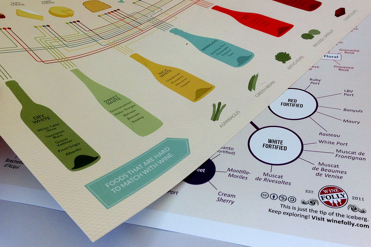 wine-poster-how-a-poster-is-made
