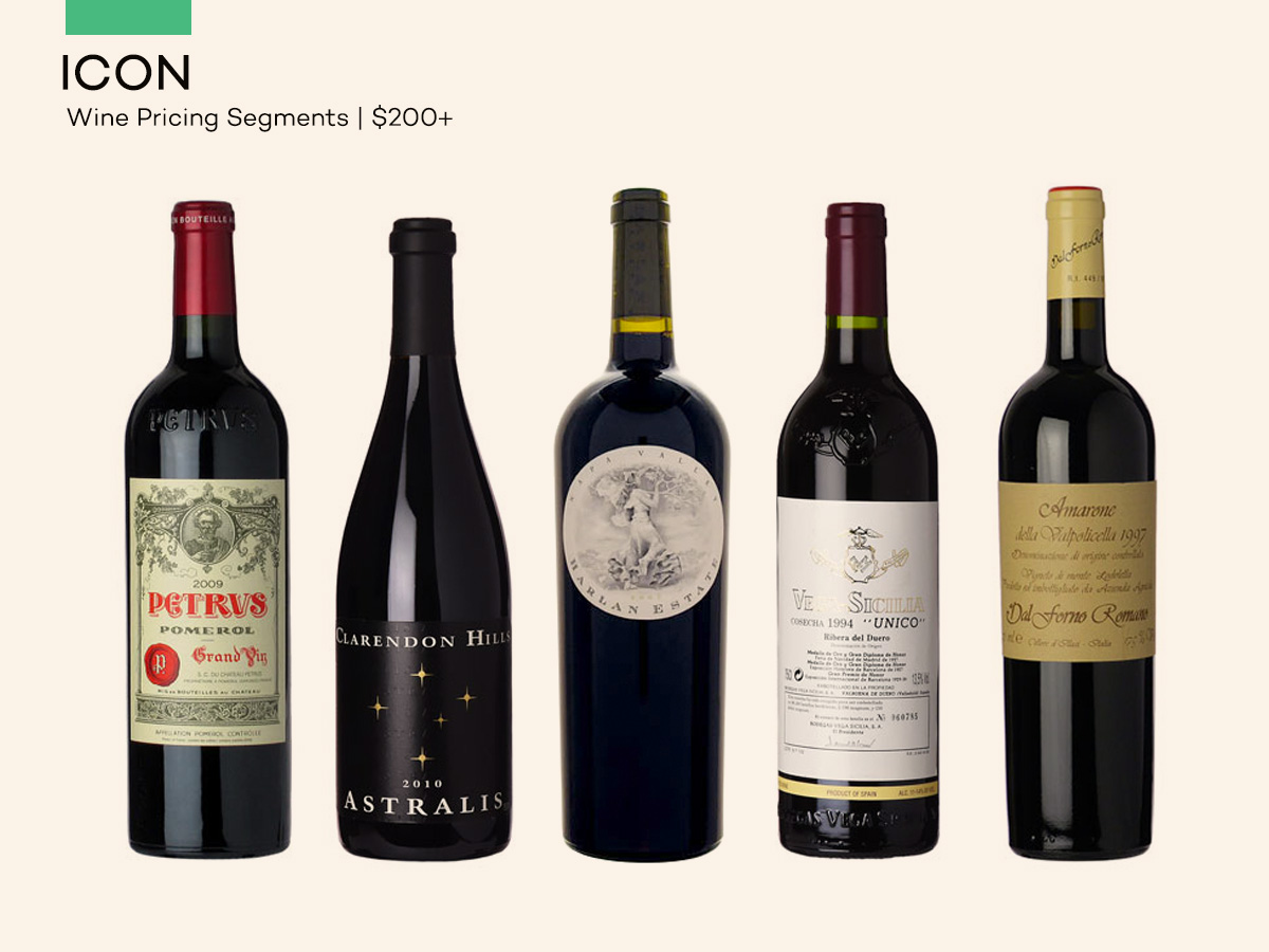 Wine Pricing - Icon Wines