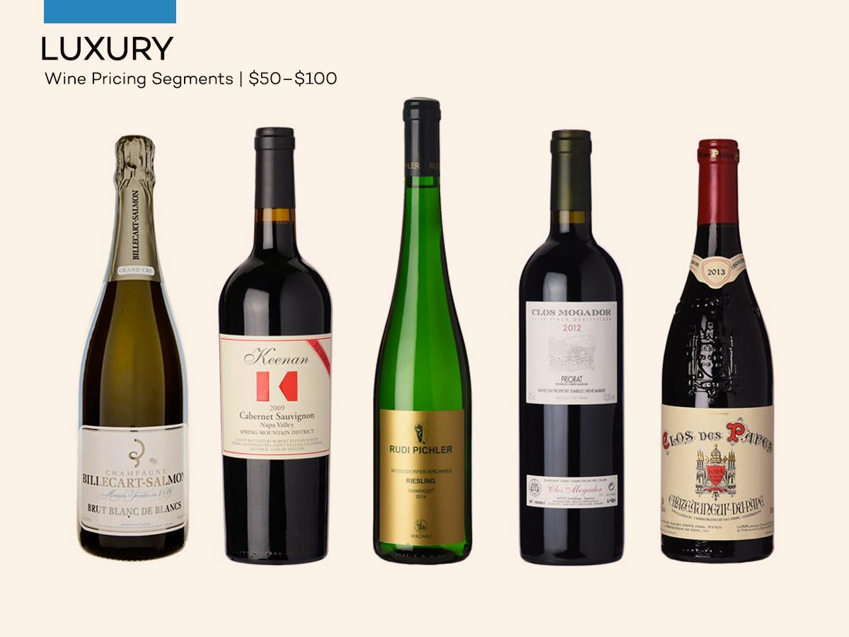 Wine Pricing - Luxury Wines