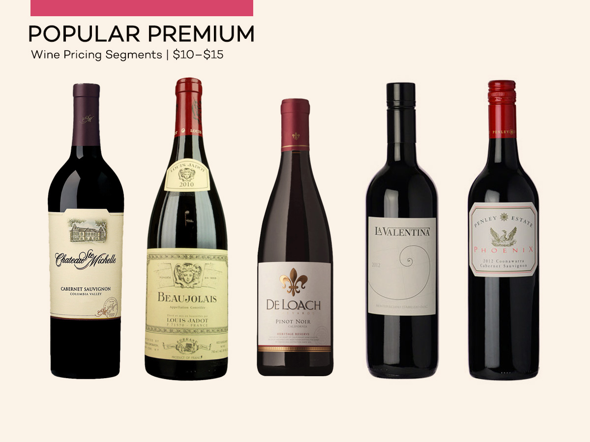 "Wine Pricing - Popular ""Premium"" wines"
