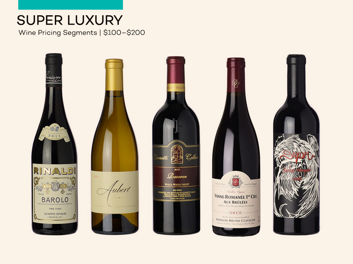 Wine Pricing - Super Luxury Wines