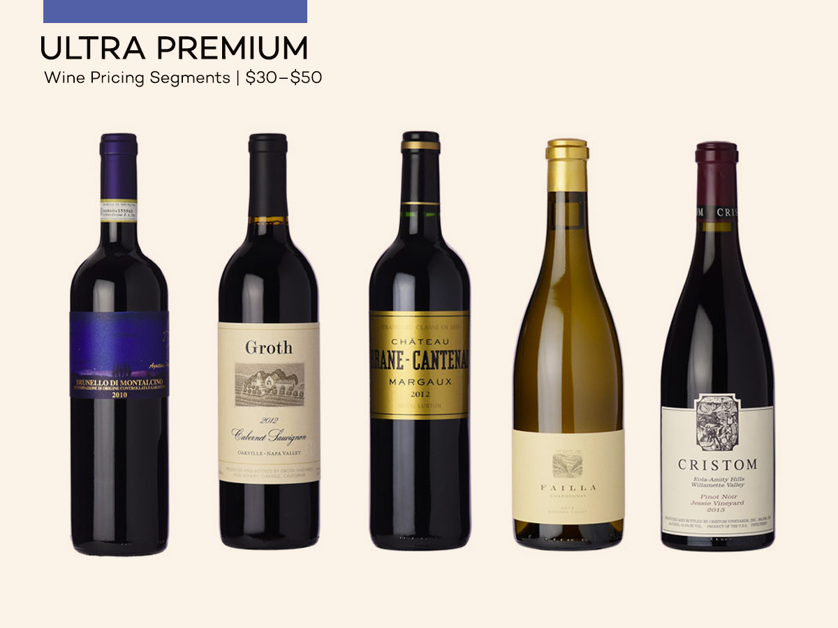 Wine Pricing - Ultra Premium Wines