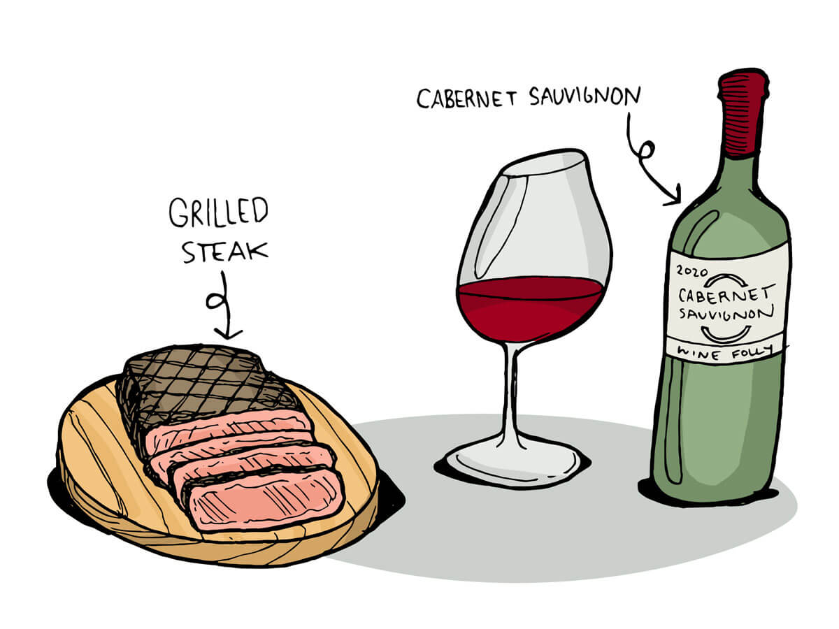 Pairing Cabernet Sauvignon wine and grilled steak - illustration by Wine Folly