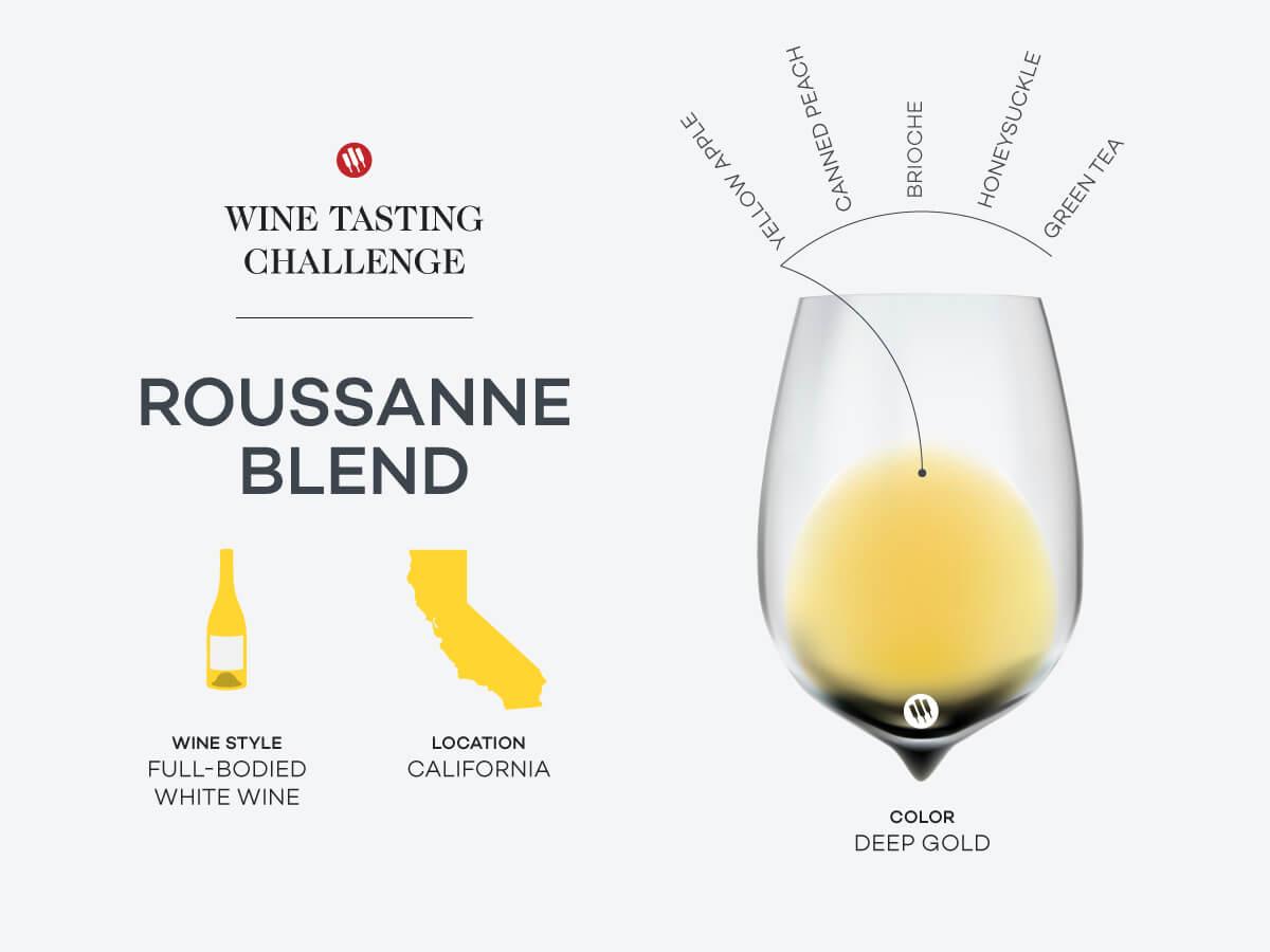 wine-tasting-challenge-california-rousanne-blend