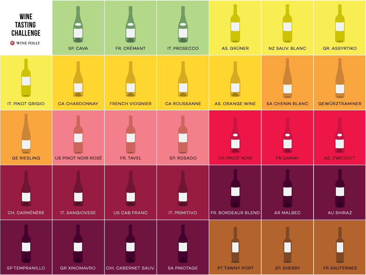 wine-tasting-challenge-header-winefolly