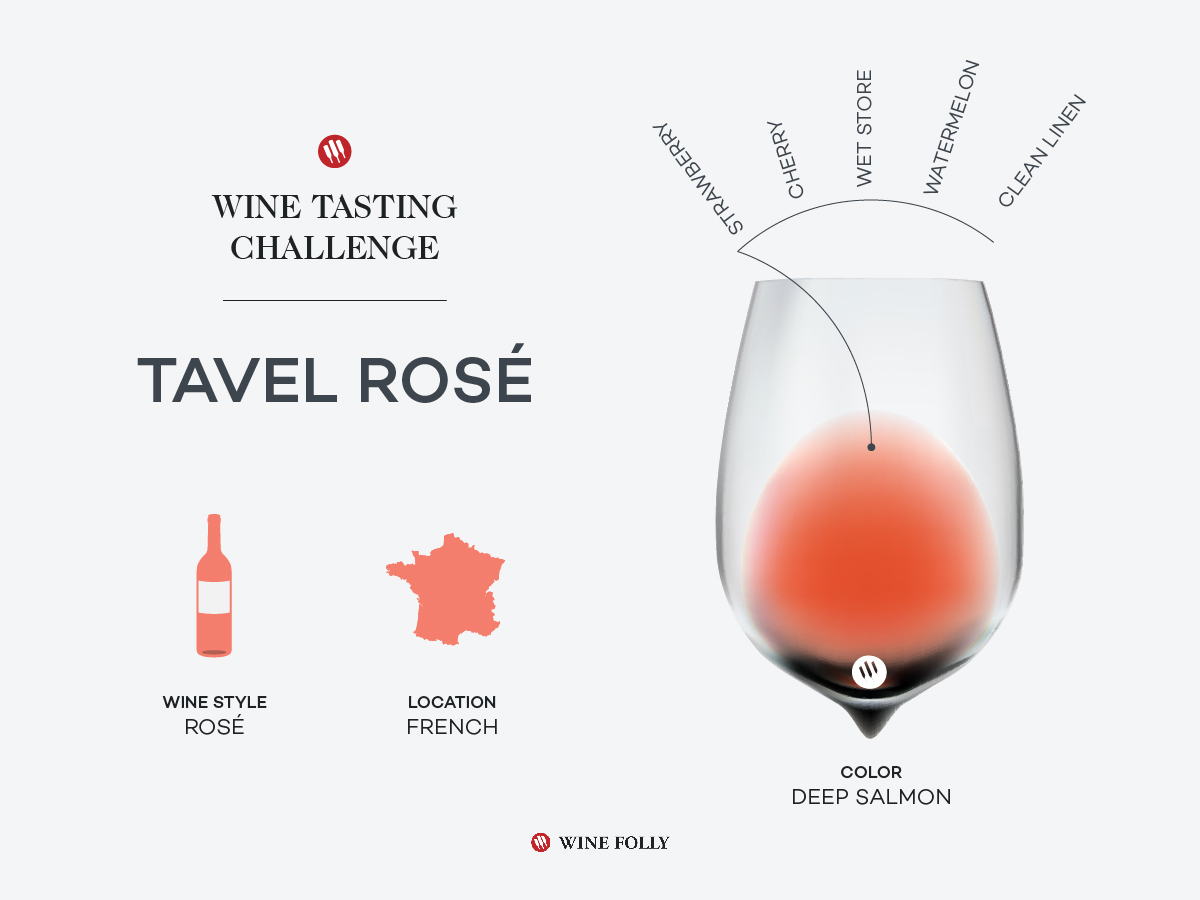 Tasting Challenge: Tavel Rose | Wine Folly