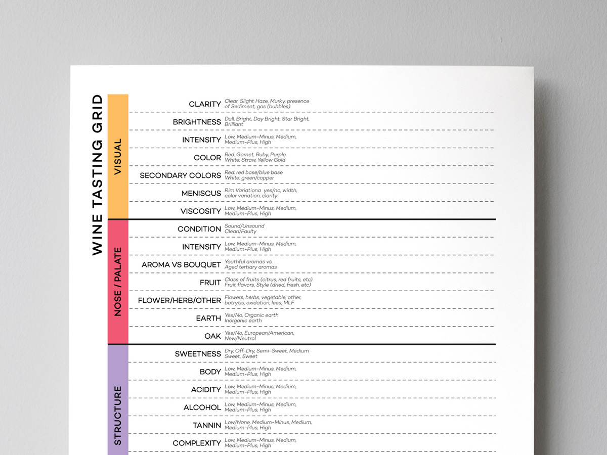 image relating to Blind Wine Tasting Sheets Printable named The Mystery towards Blind Tasting? Master The \