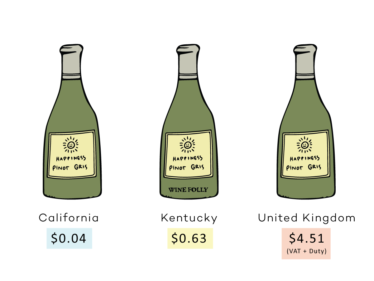 Wine Tax comparison, The US vs The UK