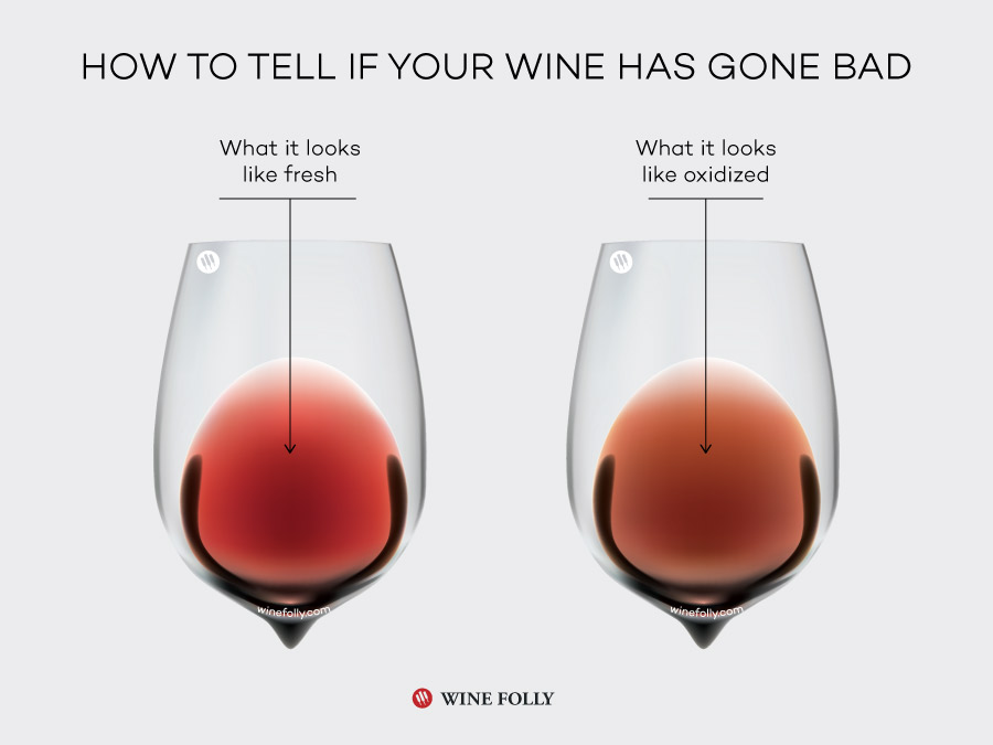 7 Common Wine Faults and How to Sniff Them Out | Wine Folly