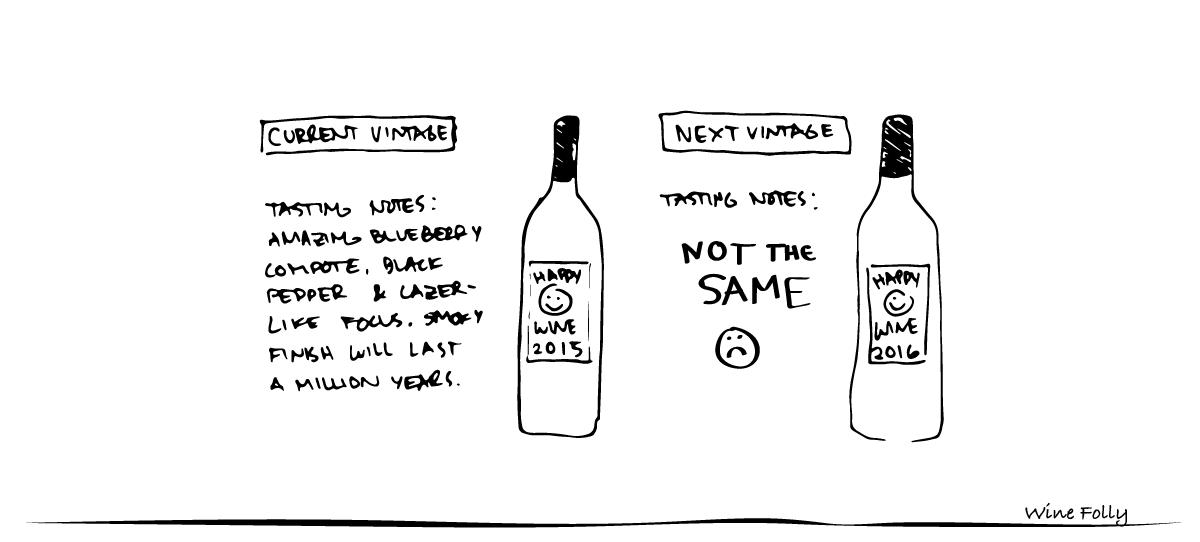 wine-vintage-variation