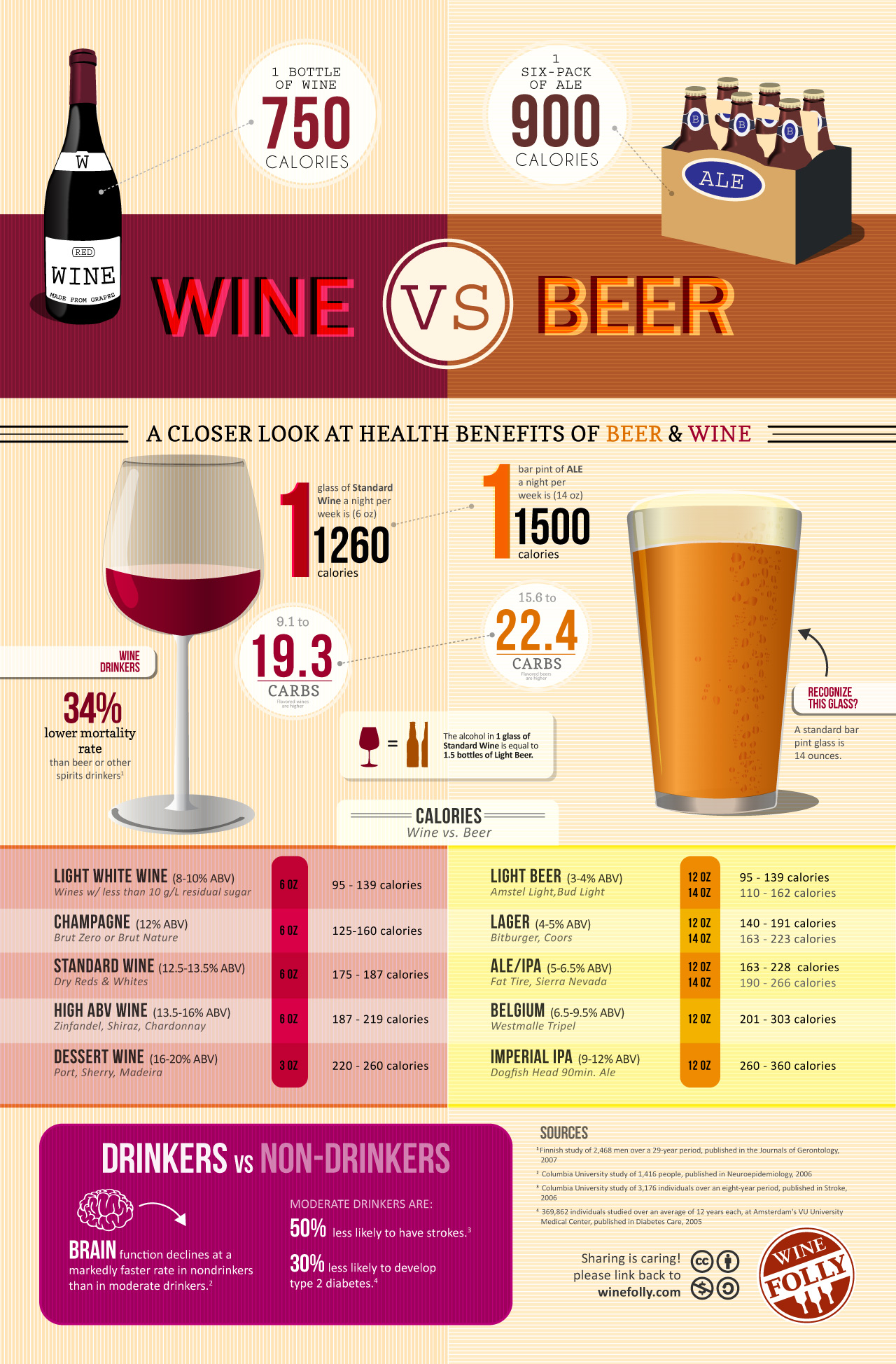 wine-vs-beer-infographic.jpg