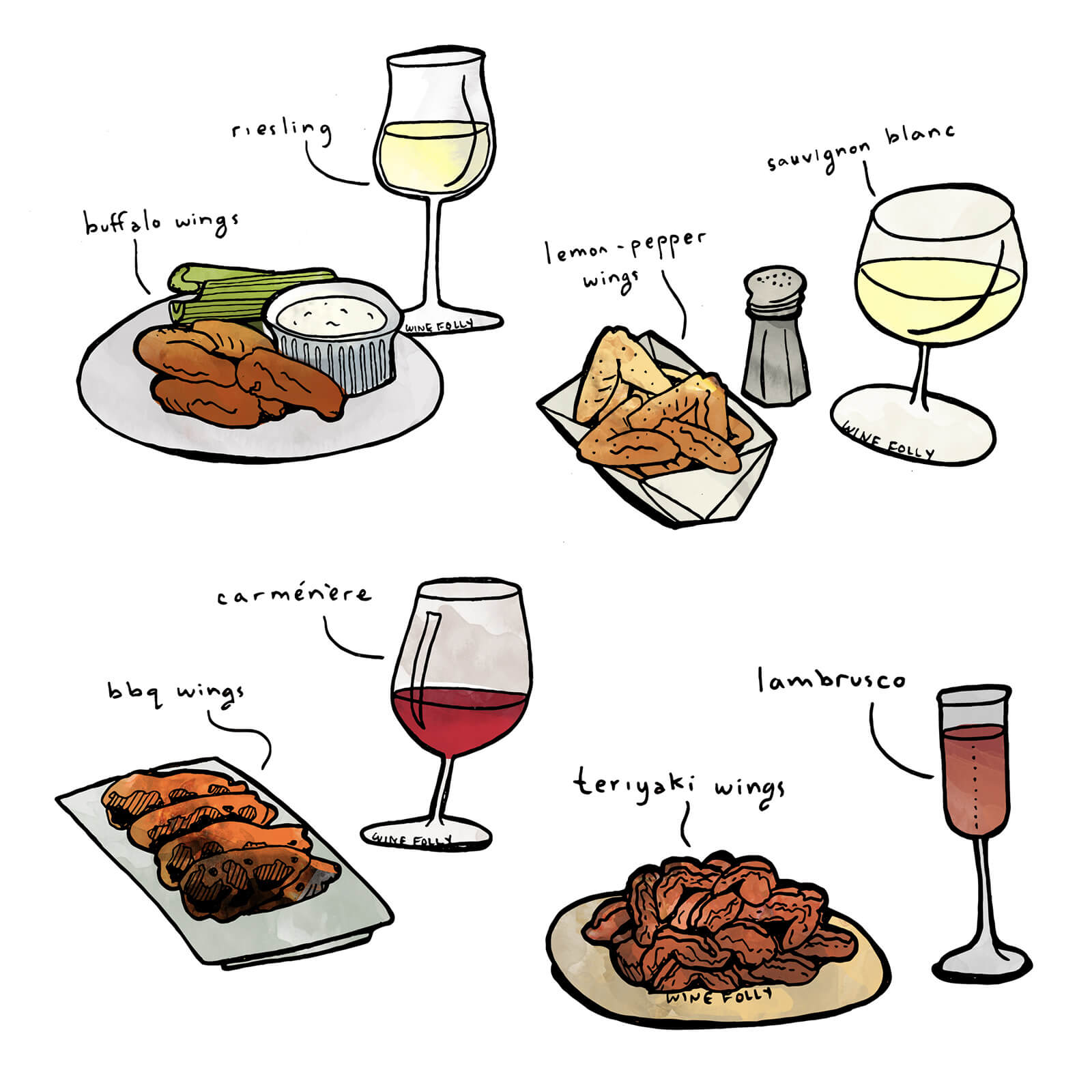 Wine and wings pairings illustrations by Wine Folly