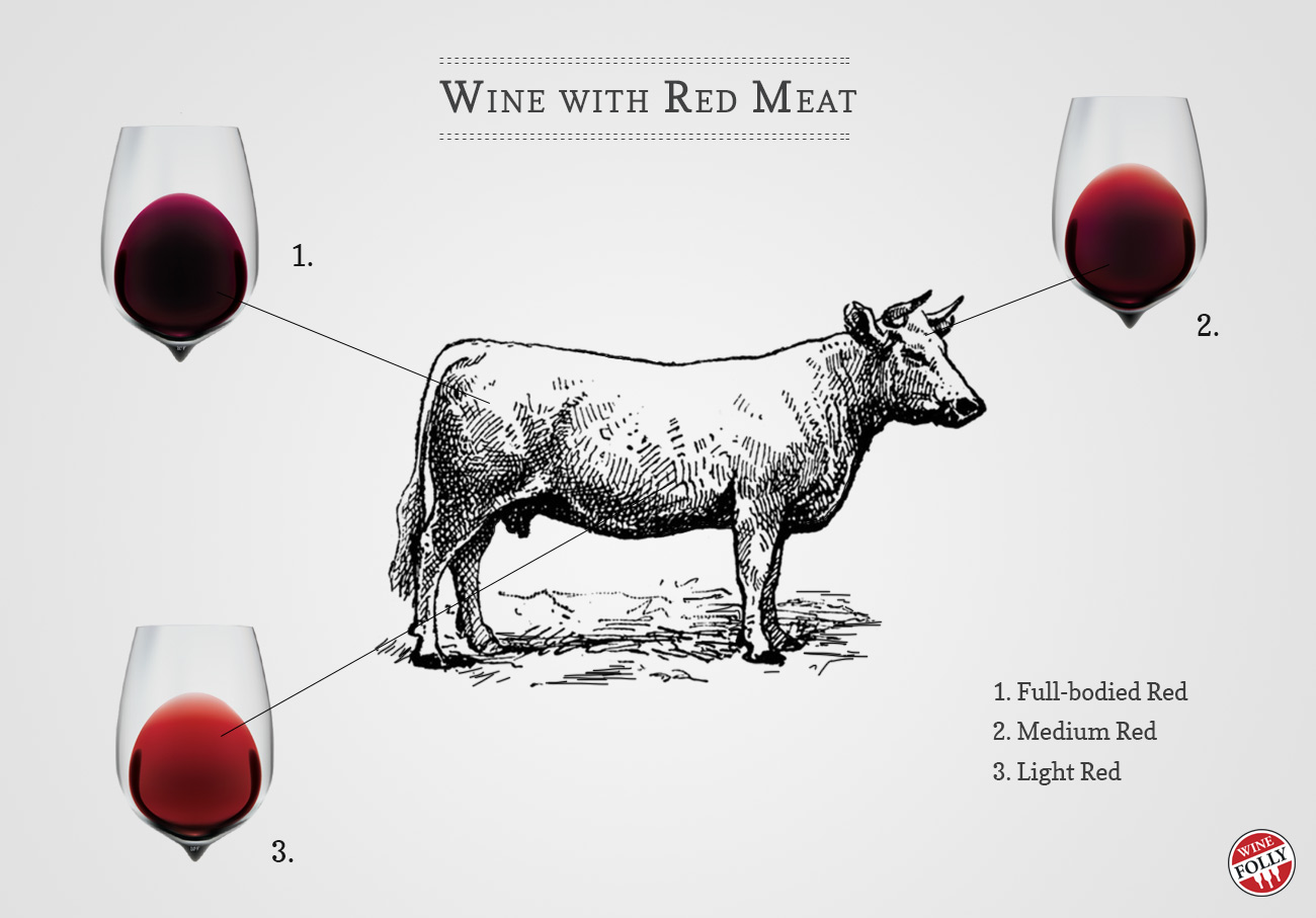 wine-with-beef-and-red-meat