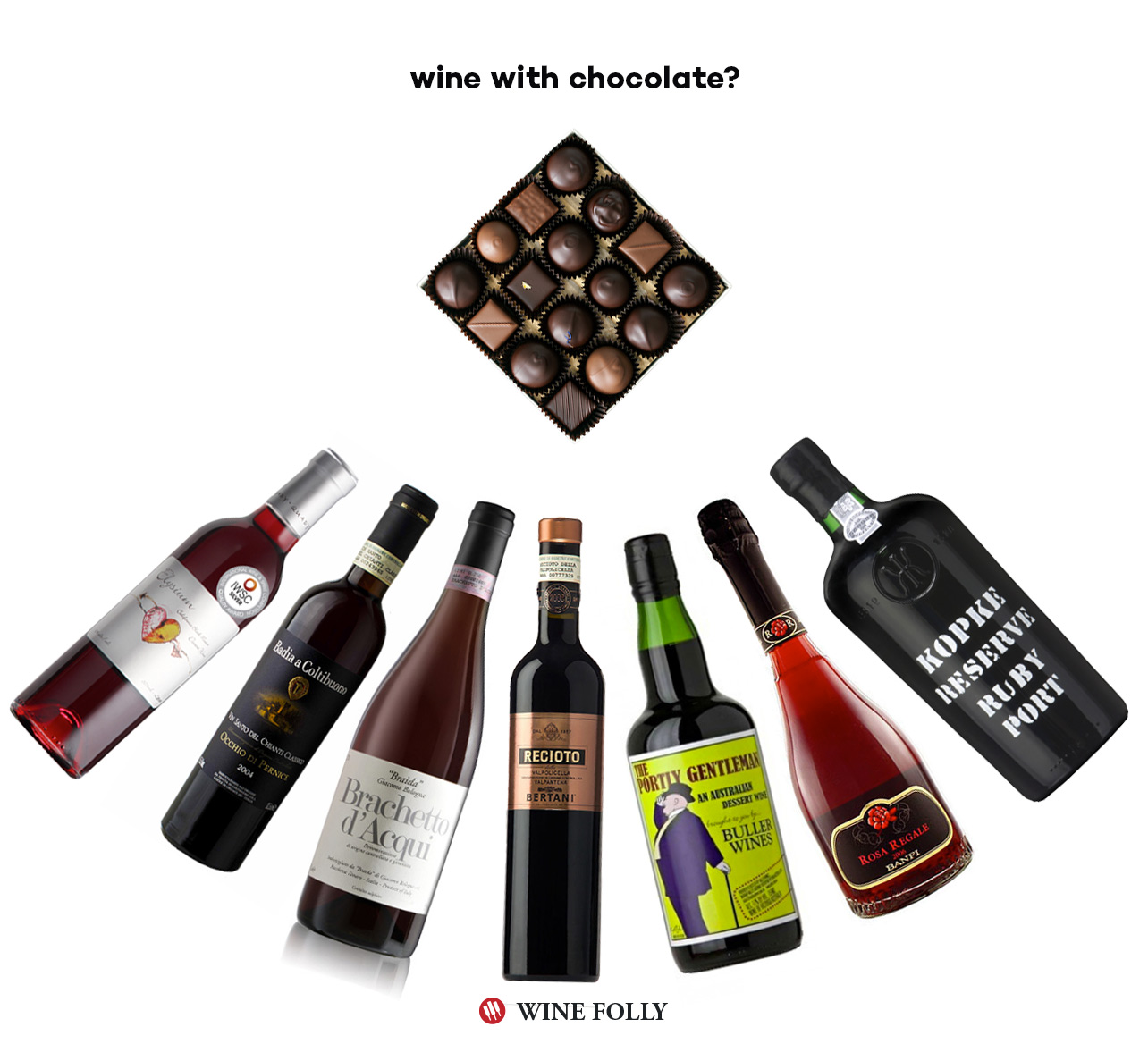 wine-with-chocolate-recommendations-wine-folly