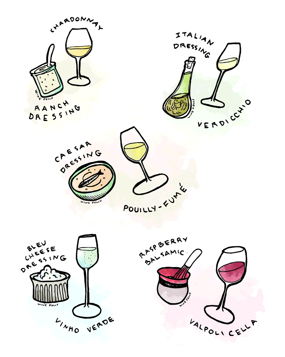 Wine with Salad Food Pairing - it's all about the dressing
