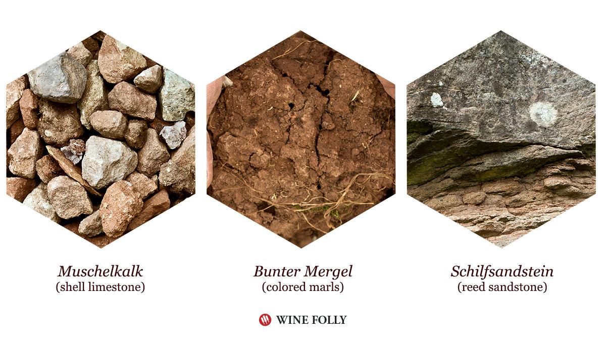 wurttemberg wine region soils Muschelkalk Schilfsandstein Bunter-Mergel