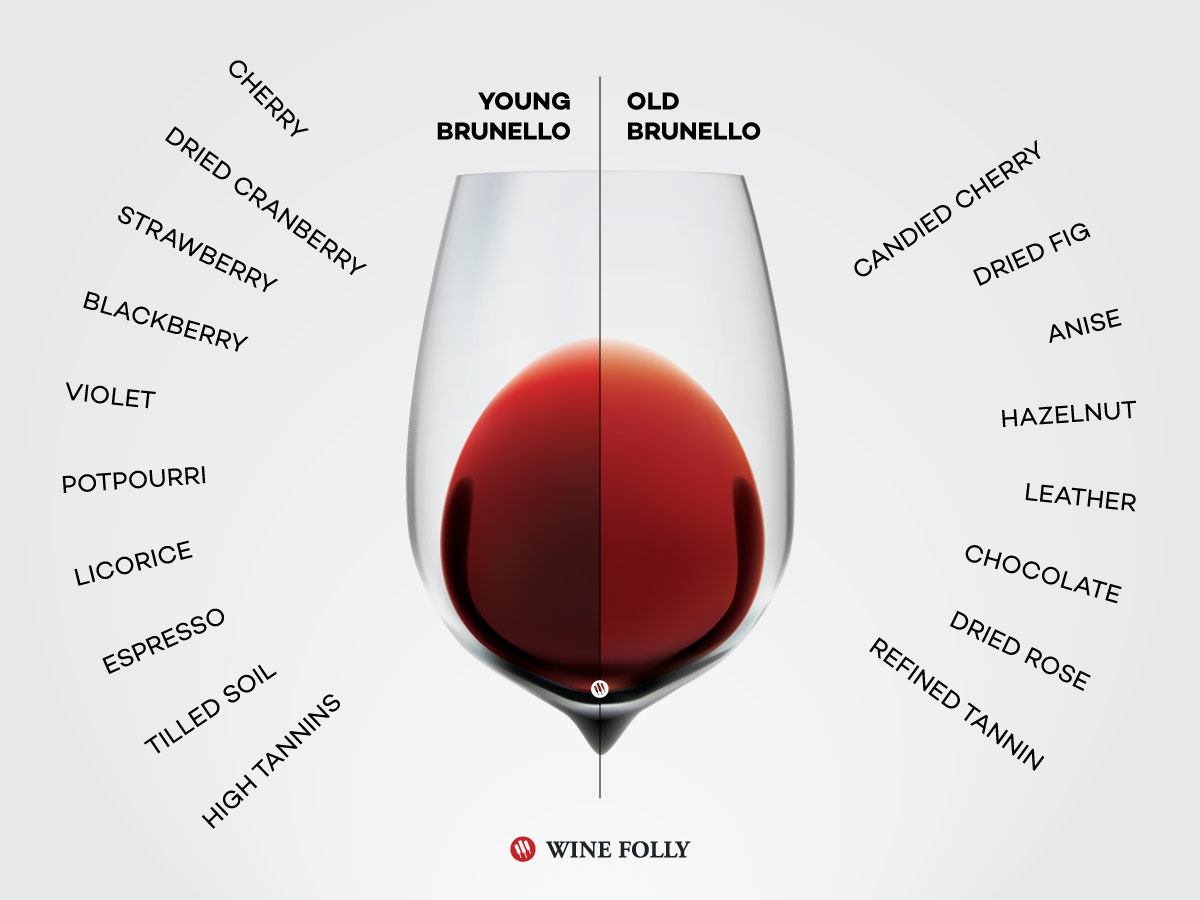 young-brunello-vs-old-brunello-di-montalcino-wine