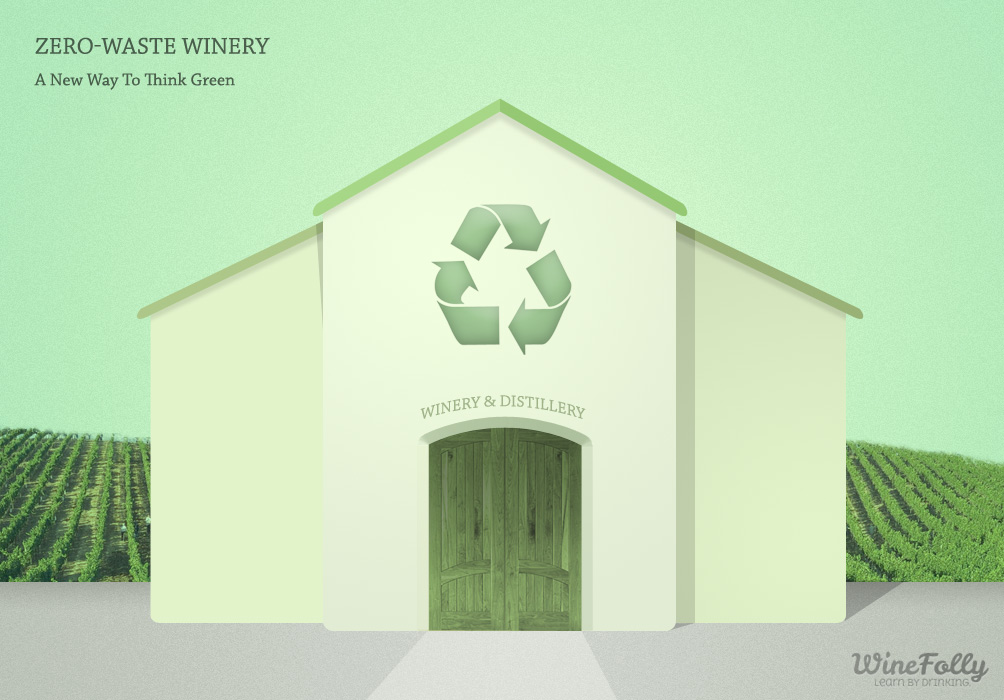 A Zero Waste Winery converts wine making waste into brandy and grappa