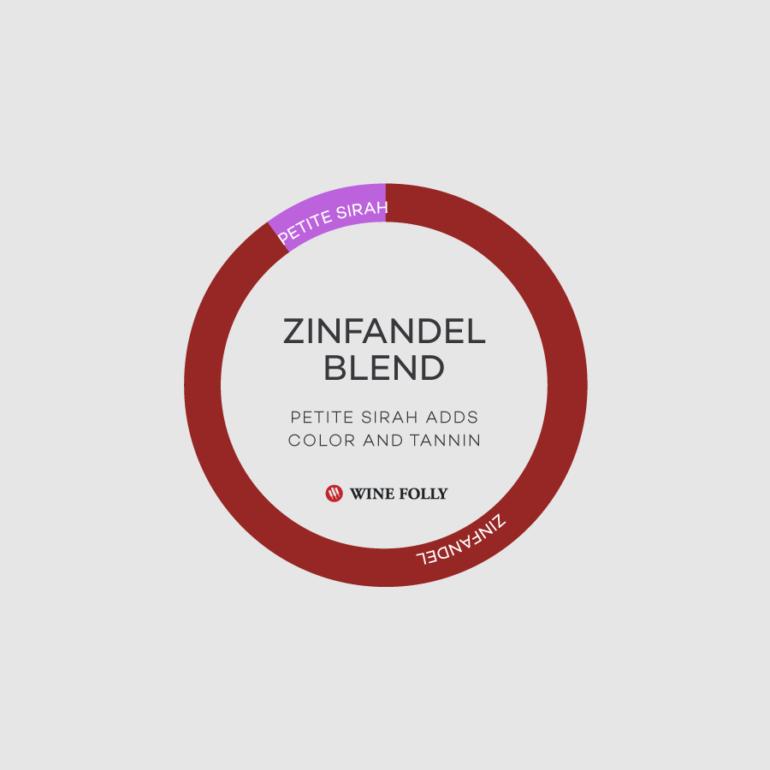 zinfandel-wine-blend